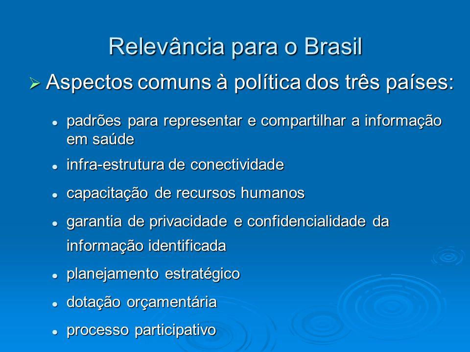 Relevância para o Brasil Aspectos comuns à política dos três países: Aspectos comuns à política dos três países: padrões para representar e compartilh