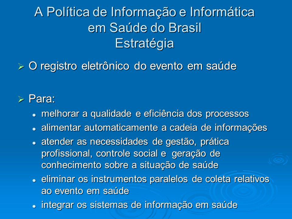 A Política de Informação e Informática em Saúde do Brasil Estratégia O registro eletrônico do evento em saúde O registro eletrônico do evento em saúde