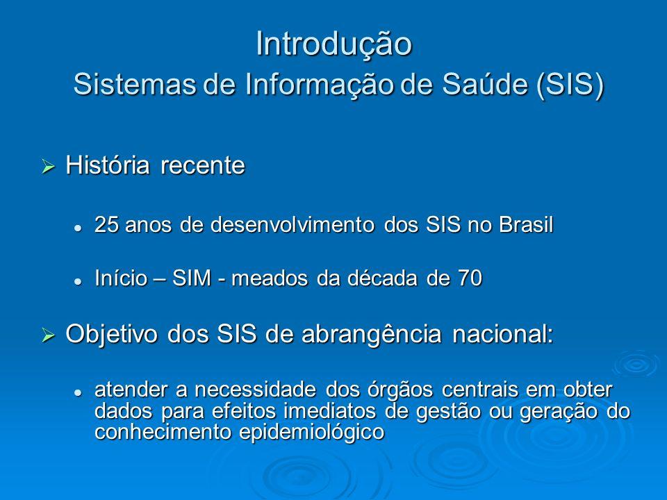 Introdução Sistemas de Informação de Saúde (SIS) História recente História recente 25 anos de desenvolvimento dos SIS no Brasil 25 anos de desenvolvim