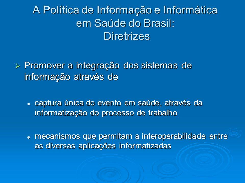 A Política de Informação e Informática em Saúde do Brasil: Diretrizes Promover a integração dos sistemas de informação através de Promover a integraçã