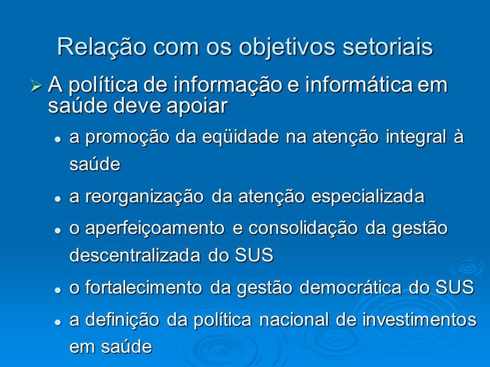 Relação com os objetivos setoriais A política de informação e informática em saúde deve apoiar A política de informação e informática em saúde deve ap