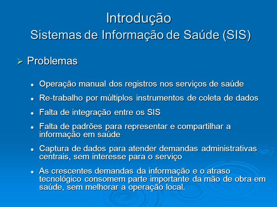 Introdução Sistemas de Informação de Saúde (SIS) Problemas Problemas Operação manual dos registros nos serviços de saúde Operação manual dos registros