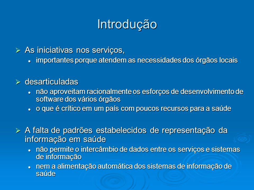 Introdução As iniciativas nos serviços, As iniciativas nos serviços, importantes porque atendem as necessidades dos órgãos locais importantes porque a