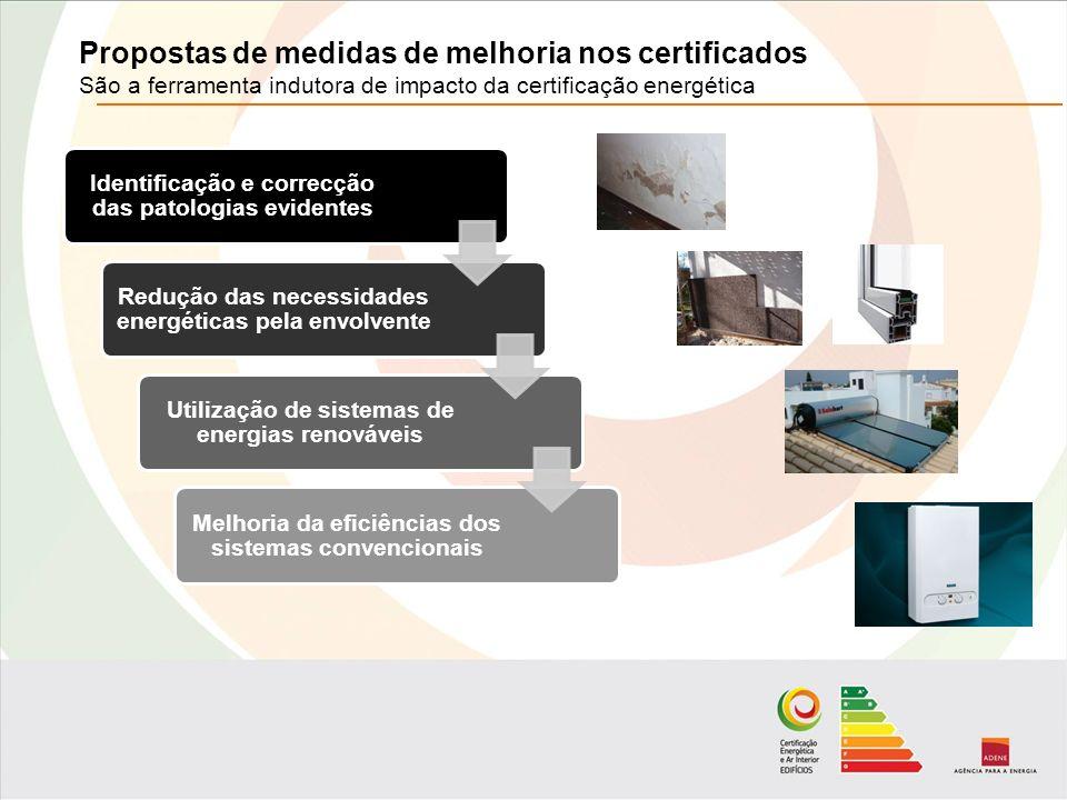 Identificação e correcção das patologias evidentes Redução das necessidades energéticas pela envolvente Utilização de sistemas de energias renováveis Melhoria da eficiências dos sistemas convencionais Propostas de medidas de melhoria nos certificados São a ferramenta indutora de impacto da certificação energética