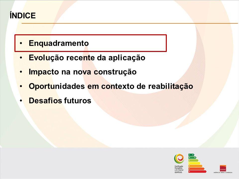 ÍNDICE Enquadramento Evolução recente da aplicação Impacto na nova construção Oportunidades em contexto de reabilitação Desafios futuros