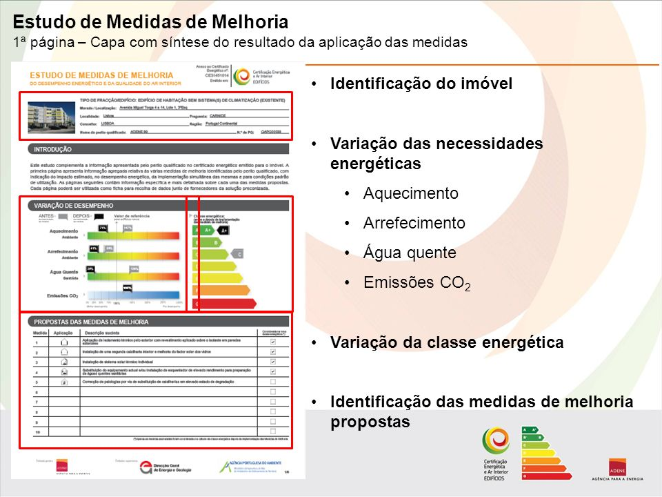 Estudo de Medidas de Melhoria 1ª página – Capa com síntese do resultado da aplicação das medidas Identificação do imóvel Variação das necessidades energéticas Aquecimento Arrefecimento Água quente Emissões CO 2 Variação da classe energética Identificação das medidas de melhoria propostas