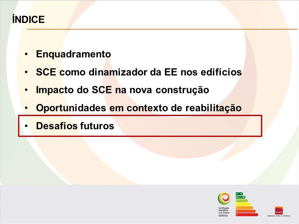 ÍNDICE Enquadramento SCE como dinamizador da EE nos edifícios Impacto do SCE na nova construção Oportunidades em contexto de reabilitação Desafios futuros