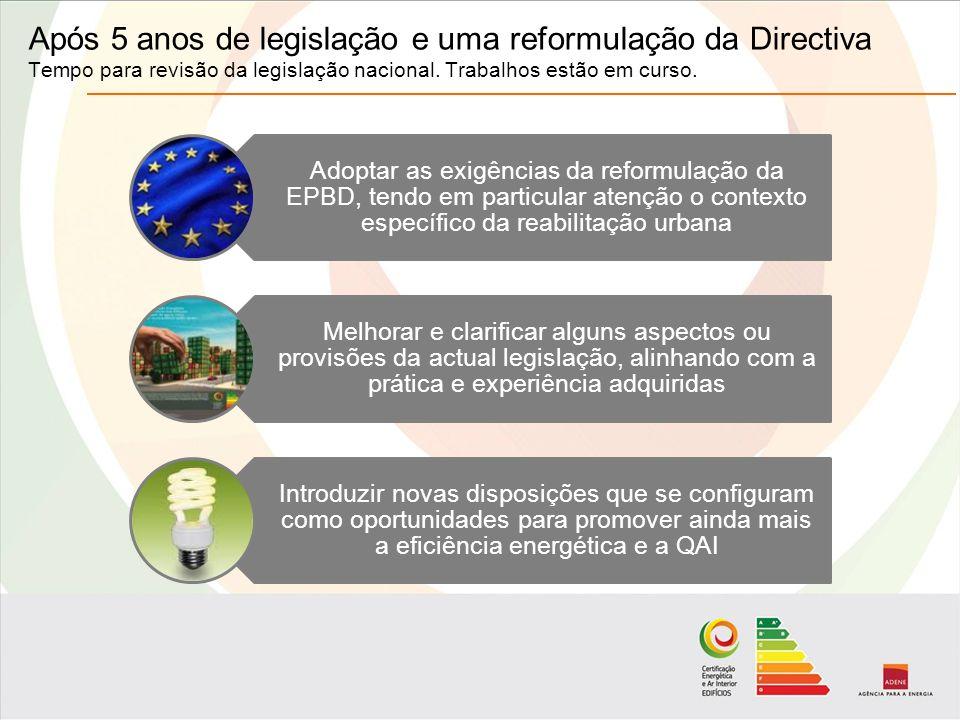 Adoptar as exigências da reformulação da EPBD, tendo em particular atenção o contexto específico da reabilitação urbana Melhorar e clarificar alguns aspectos ou provisões da actual legislação, alinhando com a prática e experiência adquiridas Introduzir novas disposições que se configuram como oportunidades para promover ainda mais a eficiência energética e a QAI Após 5 anos de legislação e uma reformulação da Directiva Tempo para revisão da legislação nacional.