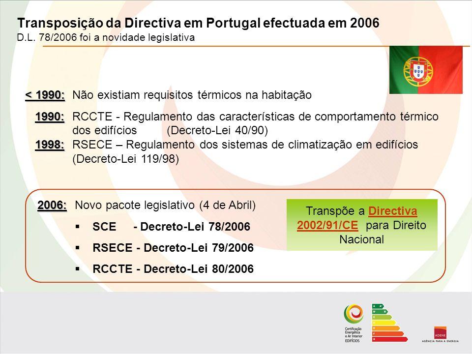 2006: 2006: Novo pacote legislativo (4 de Abril) SCE - Decreto-Lei 78/2006 RSECE - Decreto-Lei 79/2006 RCCTE - Decreto-Lei 80/2006 Transpõe a Directiva 2002/91/CE para Direito Nacional Transposição da Directiva em Portugal efectuada em 2006 D.L.