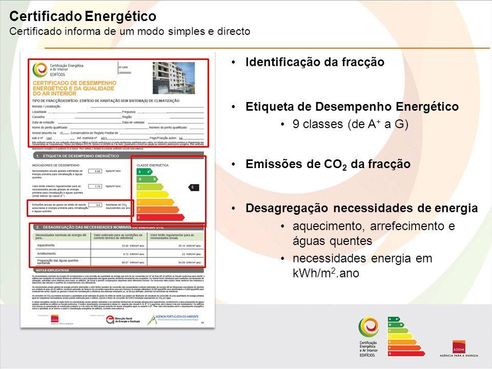 Identificação da fracção Etiqueta de Desempenho Energético 9 classes (de A + a G) Emissões de CO 2 da fracção Desagregação necessidades de energia aquecimento, arrefecimento e águas quentes necessidades energia em kWh/m 2.ano Certificado Energético Certificado informa de um modo simples e directo