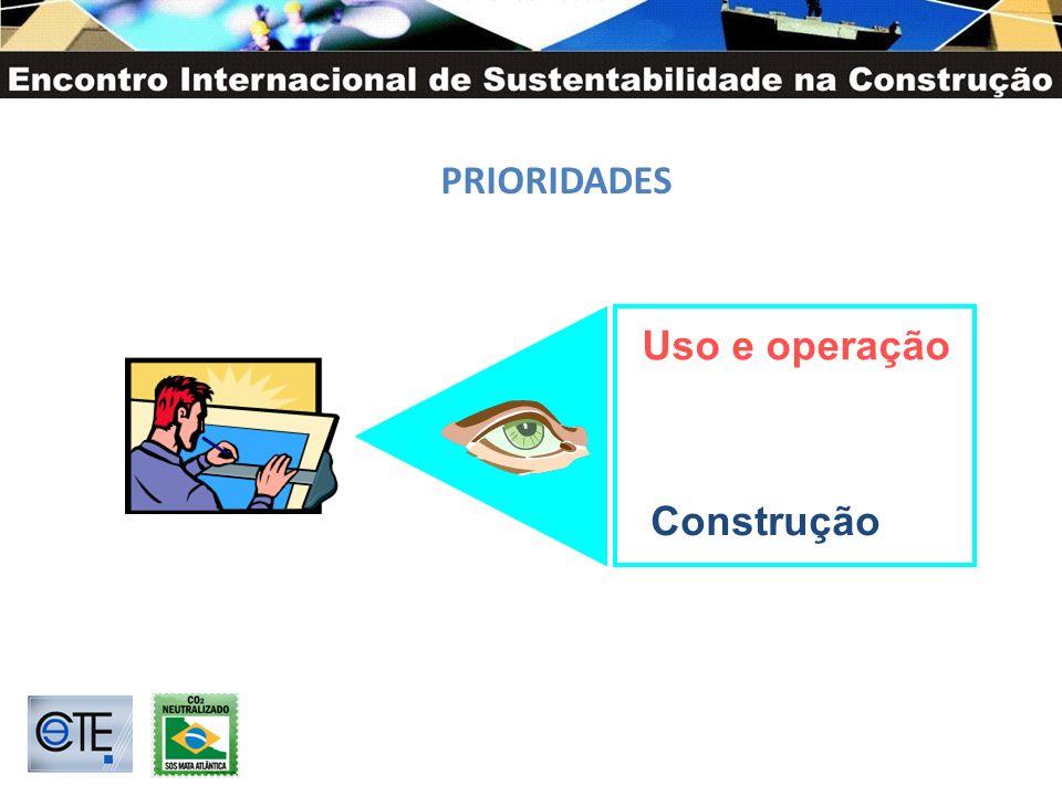 PRIORIDADES Uso e operação Construção Idealização Concepção Projeto