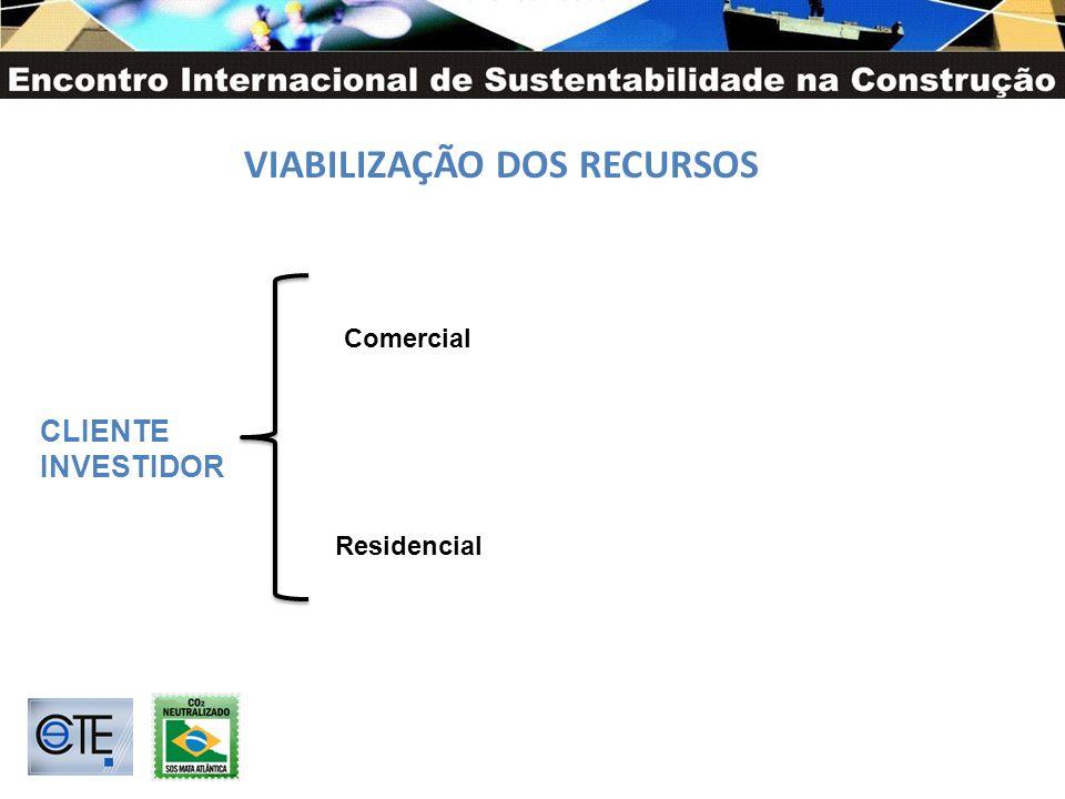 VIABILIZAÇÃO DOS RECURSOS CLIENTE INVESTIDOR Residencial Comercial