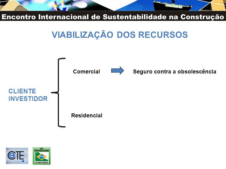 VIABILIZAÇÃO DOS RECURSOS CLIENTE INVESTIDOR Residencial ComercialSeguro contra a obsolescência