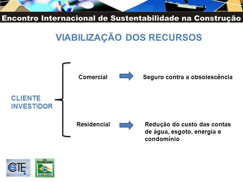 VIABILIZAÇÃO DOS RECURSOS CLIENTE INVESTIDOR Residencial ComercialSeguro contra a obsolescência Redução do custo das contas de água, esgoto, energia e