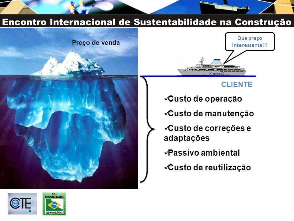 Custo de operação Custo de manutenção Custo de correções e adaptações Passivo ambiental Custo de reutilização Que preço interessante!!! Preço de venda