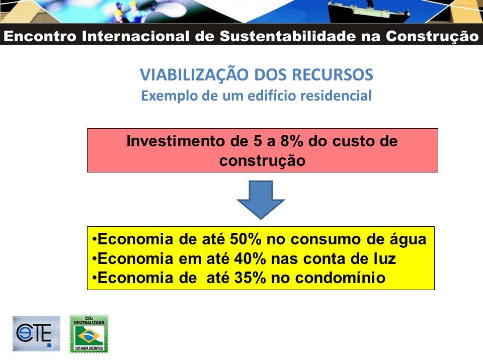 VIABILIZAÇÃO DOS RECURSOS Exemplo de um edifício residencial Economia de até 50% no consumo de água Economia em até 40% nas conta de luz Economia de até 35% no condomínio Investimento de 5 a 8% do custo de construção