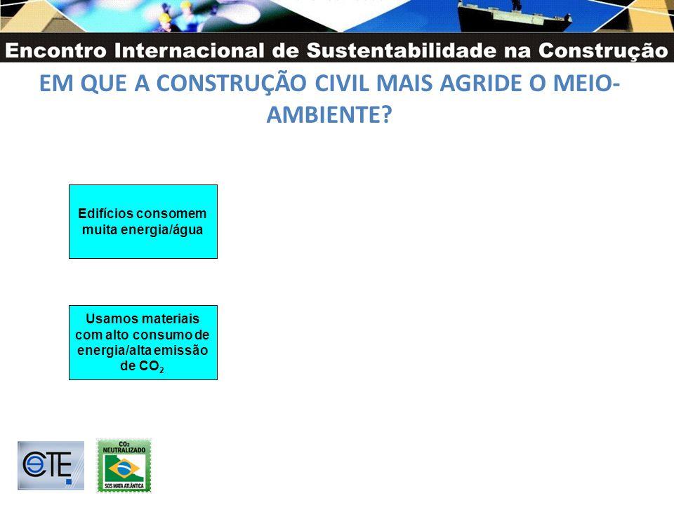 Usamos materiais com alto consumo de energia/alta emissão de CO 2 Edifícios consomem muita energia/água