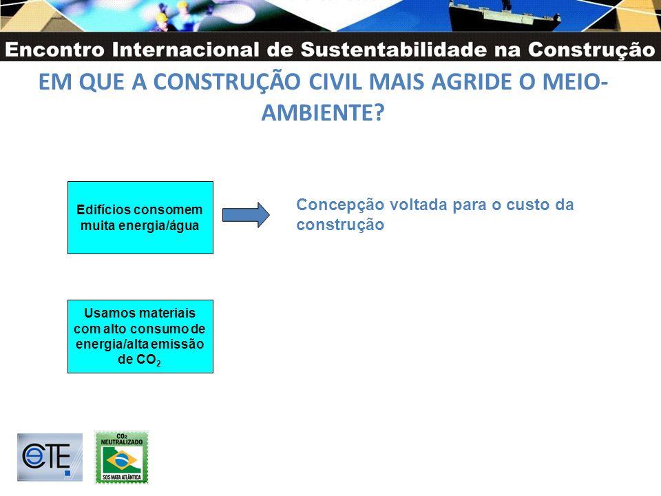 EM QUE A CONSTRUÇÃO CIVIL MAIS AGRIDE O MEIO- AMBIENTE? Usamos materiais com alto consumo de energia/alta emissão de CO 2 Edifícios consomem muita ene