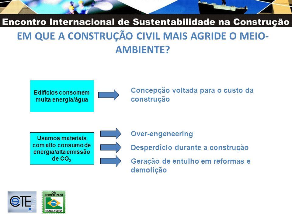 EM QUE A CONSTRUÇÃO CIVIL MAIS AGRIDE O MEIO- AMBIENTE.