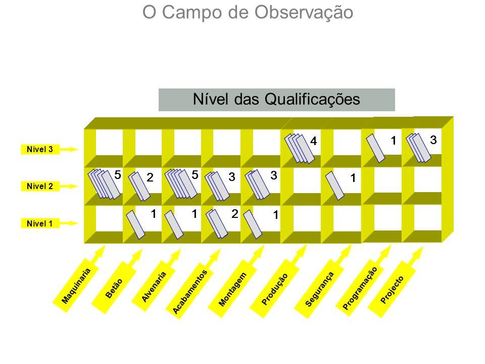 RELAÇÃO QUALIFICAÇÕES-CICLOS-CERTIFICADOS UC1 UC2UC3 1 Qualificação = 1 Certificado de Prof.