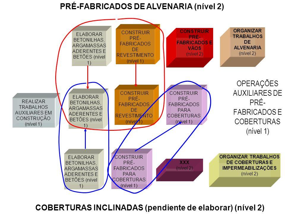 PINTURA INDUSTRIAL NA CONSTRUÇÃO LIMPAR E REGULARIZAR SUPORTES PARA REVESTIMENTO EM CONSTRUÇÃO (nível 1) APLICAR IMPRESSÕES E PINTURAS DE PROTECÇÃO EM CONSTRUÇÃO (nível 1) FORRAR A PAPEL EM CONSTRUÇÃO (nível 2) PINTURA DECORATIVA NA CONSTRUÇÃO LIMPAR E REGULARIZAR SUPORTES PARA REVESTIMENTO EM CONSTRUÇÃO (nível 1) APLICAR IMPRESSÕES E PINTURAS DE PROTECÇÃO EM CONSTRUÇÃO (nível 1) ORGANIZAR TRABALHOS DE PINTURA (nível 2) REALIZAR ACABAMENTOS DE PINTURA INDUSTRIAL EM CONSTRUÇÃO (nível 2) EXECUTAR PAVIMENTOS CONTÍNUOS DE RESINAS (nível 2) CONTROLAR A NIVEL BÁSICO RISCOS NA CONSTRUÇÃO (nível 2) REALIZAR ACABAMENTOS DE PINTURA DECORATIVA EM CONSTRUÇÃO (nível 2) ORGANIZAR TRABALHOS DE PINTURA (nível 2)