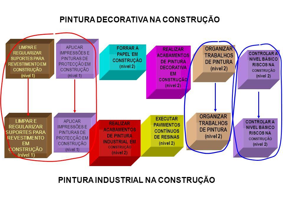 REPRESENTAÇÃO DE PROJECTOS DE EDIFICAÇÃO REALIZAR REPRESENTAÇÕES DE CONSTRUÇÃO REALIZAR E SUPERVISIONAR DESENVOLVIMENTO DE PROJECTOS DE EDIFICAÇÃO REPRESENTAR INSTALAÇÕES DE EDIFÍCIOS REPRESENTAÇÃO DE PROJECTOS DE OBRA CIVIL REALIZAR REPRESENTAÇÕES DE CONSTRUÇÃO REALIZAR E SUPERVISIONAR DESENVOLVIMENTO DE PROJECTOS DE ESTRADAS E URBANIZAÇÃO REPRESENTAR SERVIÇOS DE OBRA CIVIL