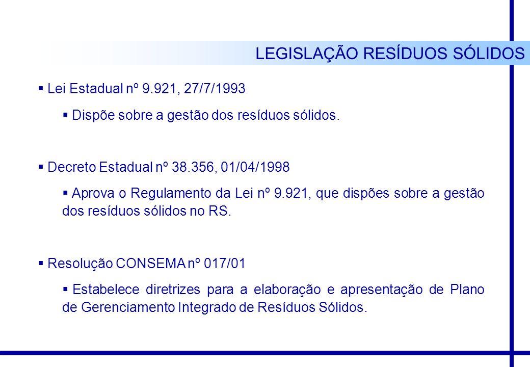 Lei Estadual nº 9.921, 27/7/1993 Dispõe sobre a gestão dos resíduos sólidos. Decreto Estadual nº 38.356, 01/04/1998 Aprova o Regulamento da Lei nº 9.9