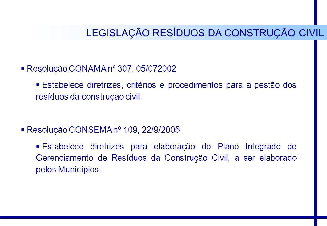Resolução CONAMA nº 307, 05/072002 Estabelece diretrizes, critérios e procedimentos para a gestão dos resíduos da construção civil. Resolução CONSEMA