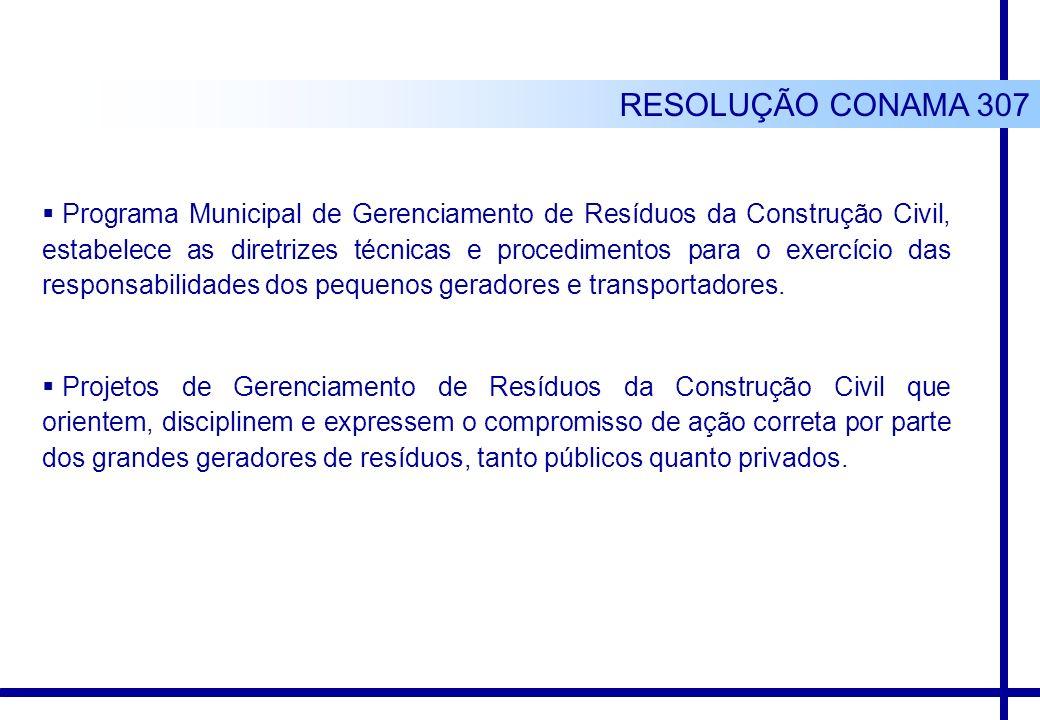 Programa Municipal de Gerenciamento de Resíduos da Construção Civil, estabelece as diretrizes técnicas e procedimentos para o exercício das responsabi