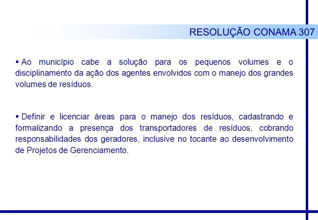 Ao município cabe a solução para os pequenos volumes e o disciplinamento da ação dos agentes envolvidos com o manejo dos grandes volumes de resíduos.