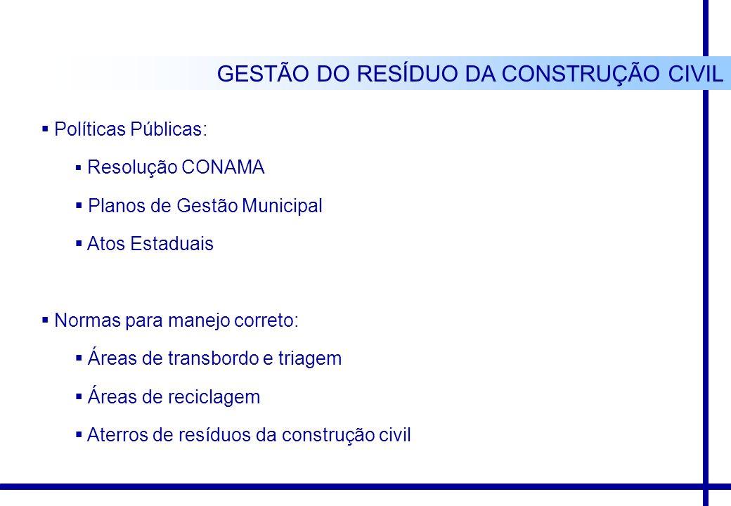 Políticas Públicas: Resolução CONAMA Planos de Gestão Municipal Atos Estaduais Normas para manejo correto: Áreas de transbordo e triagem Áreas de reci