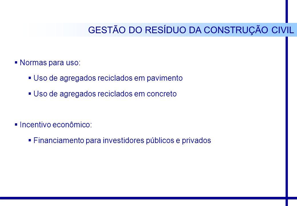 Normas para uso: Uso de agregados reciclados em pavimento Uso de agregados reciclados em concreto Incentivo econômico: Financiamento para investidores
