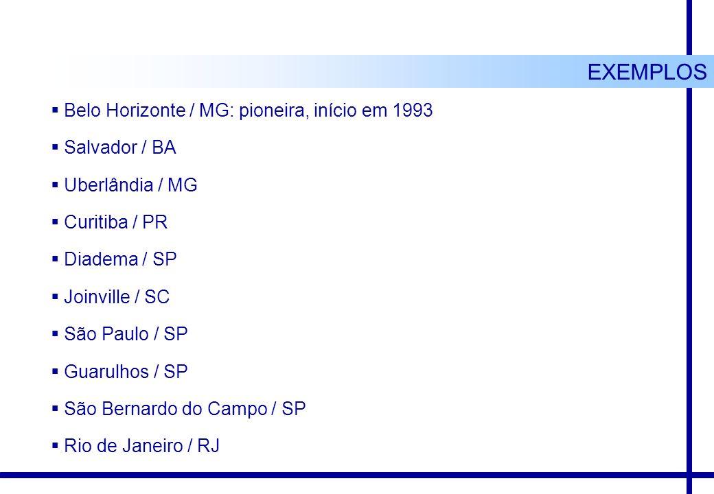 Belo Horizonte / MG: pioneira, início em 1993 Salvador / BA Uberlândia / MG Curitiba / PR Diadema / SP Joinville / SC São Paulo / SP Guarulhos / SP Sã