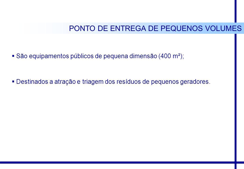PONTO DE ENTREGA DE PEQUENOS VOLUMES São equipamentos públicos de pequena dimensão (400 m²); Destinados a atração e triagem dos resíduos de pequenos g
