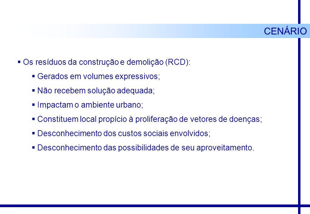 Os resíduos da construção e demolição (RCD): Gerados em volumes expressivos; Não recebem solução adequada; Impactam o ambiente urbano; Constituem loca