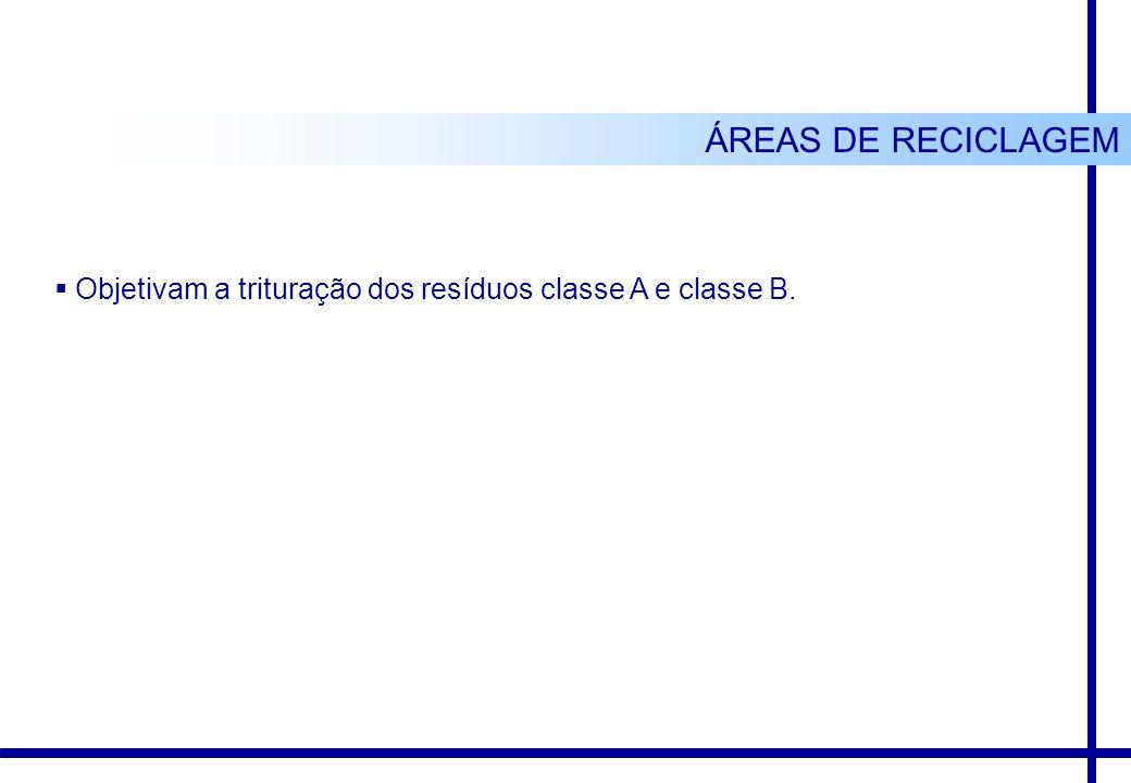 ÁREAS DE RECICLAGEM Objetivam a trituração dos resíduos classe A e classe B.