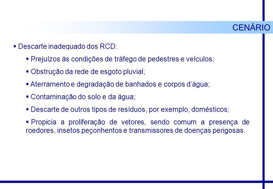 Descarte inadequado dos RCD: Prejuízos às condições de tráfego de pedestres e veículos; Obstrução da rede de esgoto pluvial; Aterramento e degradação
