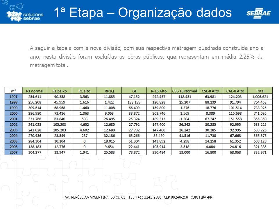 1ª Etapa – Organização dados AV. REPÚBLICA ARGENTINA, 50 CJ. 61 TEL: (41) 3243.2880 CEP 80240-210 CURITIBA -PR A seguir a tabela com a nova divisão, c