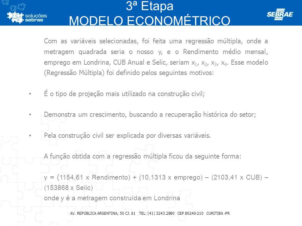 3ª Etapa MODELO ECONOMÉTRICO AV. REPÚBLICA ARGENTINA, 50 CJ. 61 TEL: (41) 3243.2880 CEP 80240-210 CURITIBA -PR Com as variáveis selecionadas, foi feit
