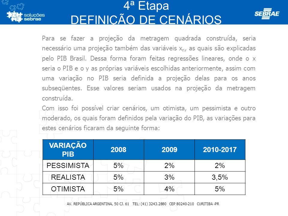 4ª Etapa DEFINIÇÃO DE CENÁRIOS AV. REPÚBLICA ARGENTINA, 50 CJ. 61 TEL: (41) 3243.2880 CEP 80240-210 CURITIBA -PR Para se fazer a projeção da metragem