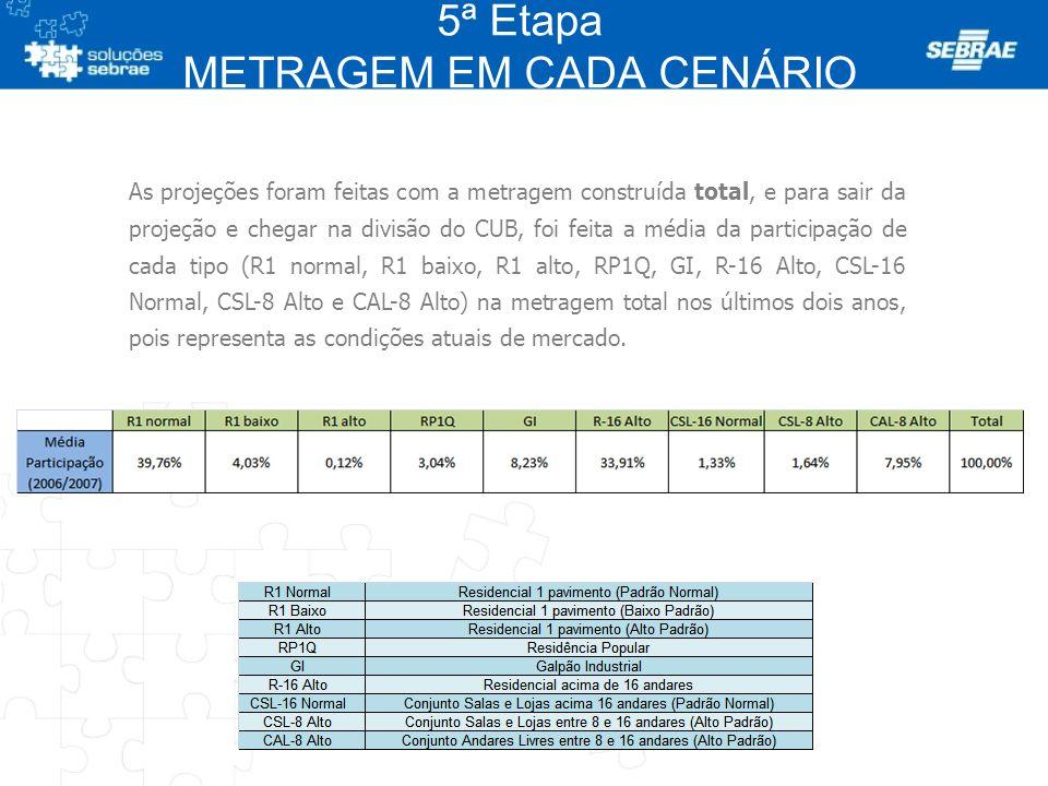 5ª Etapa METRAGEM EM CADA CENÁRIO AV. REPÚBLICA ARGENTINA, 50 CJ. 61 TEL: (41) 3243.2880 CEP 80240-210 CURITIBA -PR As projeções foram feitas com a me