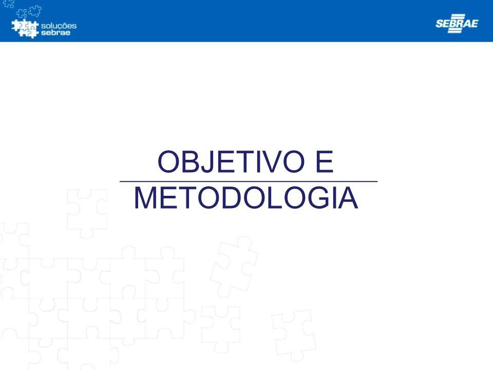 METODOLOGIA ADOTADA AV.REPÚBLICA ARGENTINA, 50 CJ.