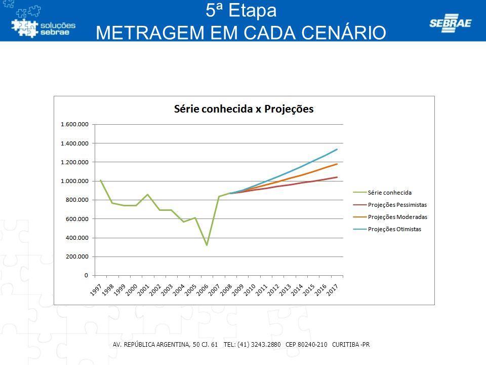 5ª Etapa METRAGEM EM CADA CENÁRIO AV. REPÚBLICA ARGENTINA, 50 CJ. 61 TEL: (41) 3243.2880 CEP 80240-210 CURITIBA -PR