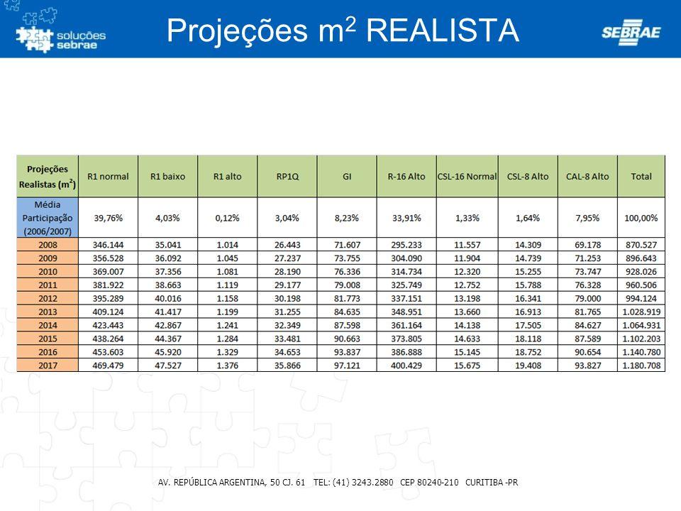 Projeções m 2 REALISTA AV. REPÚBLICA ARGENTINA, 50 CJ. 61 TEL: (41) 3243.2880 CEP 80240-210 CURITIBA -PR