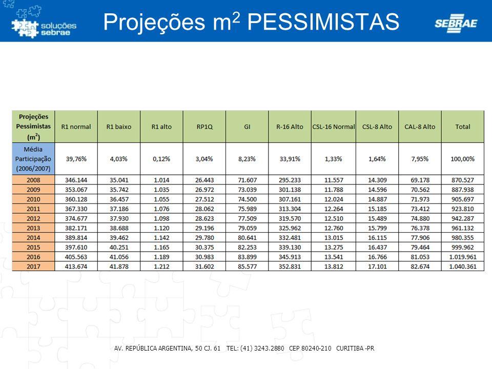 Projeções m 2 PESSIMISTAS AV. REPÚBLICA ARGENTINA, 50 CJ. 61 TEL: (41) 3243.2880 CEP 80240-210 CURITIBA -PR