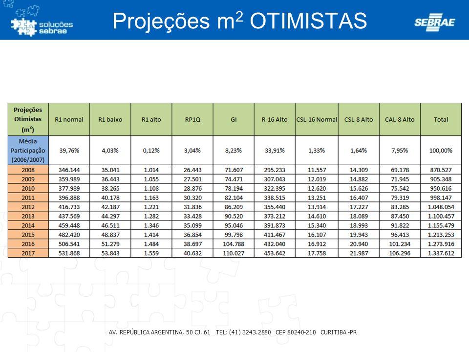 Projeções m 2 OTIMISTAS AV. REPÚBLICA ARGENTINA, 50 CJ. 61 TEL: (41) 3243.2880 CEP 80240-210 CURITIBA -PR