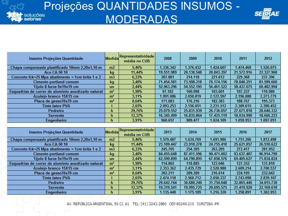Projeções QUANTIDADES INSUMOS - MODERADAS AV. REPÚBLICA ARGENTINA, 50 CJ. 61 TEL: (41) 3243.2880 CEP 80240-210 CURITIBA -PR