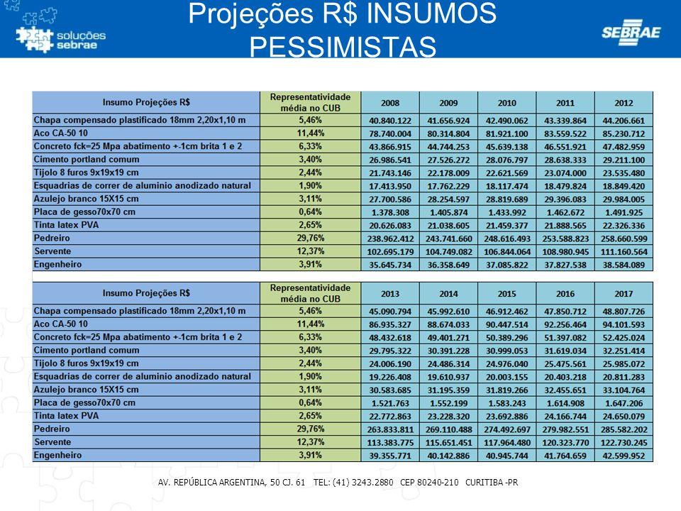 Projeções R$ INSUMOS PESSIMISTAS AV. REPÚBLICA ARGENTINA, 50 CJ. 61 TEL: (41) 3243.2880 CEP 80240-210 CURITIBA -PR