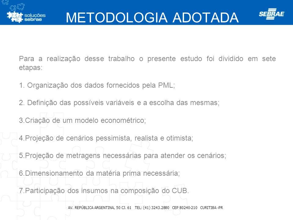 METODOLOGIA ADOTADA AV. REPÚBLICA ARGENTINA, 50 CJ. 61 TEL: (41) 3243.2880 CEP 80240-210 CURITIBA -PR Para a realização desse trabalho o presente estu