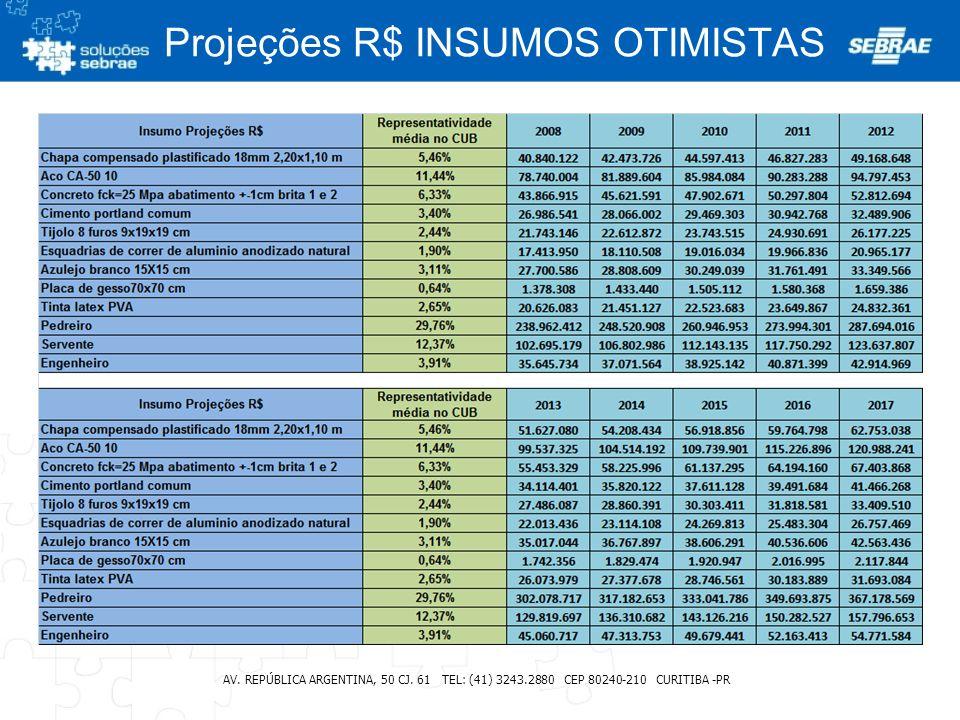 Projeções R$ INSUMOS OTIMISTAS AV. REPÚBLICA ARGENTINA, 50 CJ. 61 TEL: (41) 3243.2880 CEP 80240-210 CURITIBA -PR